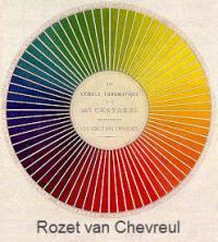 Wat is kleurenleer
